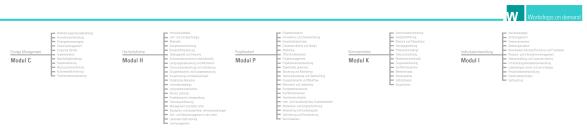 Website Workshops Themenbanner